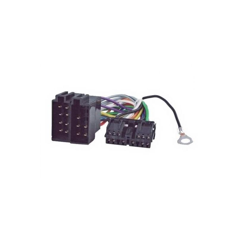 Conector ISO, Mitsubishi